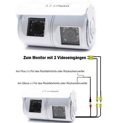 Dual Rückfahrkamera für Anhängerkupplung & Wohnmobil